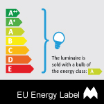 Modular Energy Label EU 874/2012 (type1) brochure