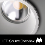 Modular LED SOURCE OVERVIEW - 09/2019 brochure